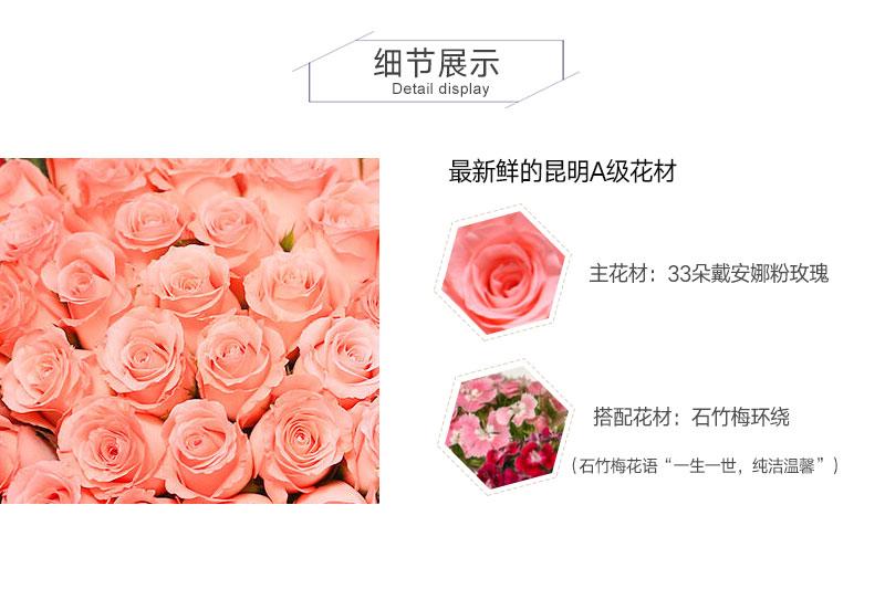 给姐姐过生日送什么鲜花