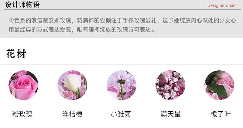 小孩过生日送什么鲜花