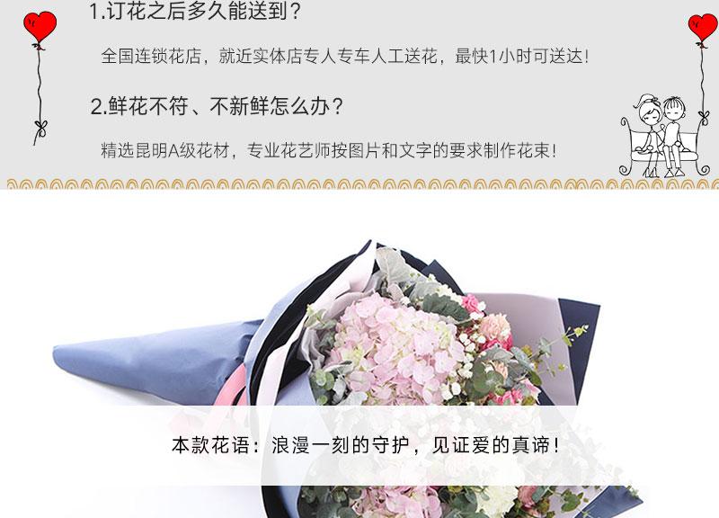 闺蜜生日送什么鲜花